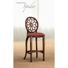 Morello Gianpaolo Red catalogue барные стулья