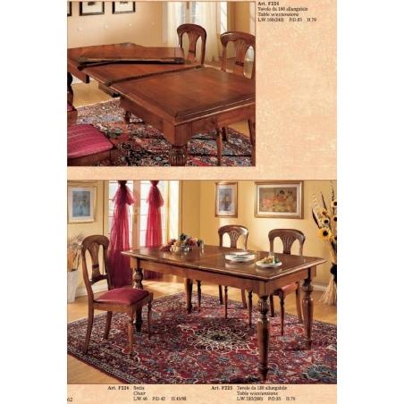 BL Mobili обеденные столы - Фото 2