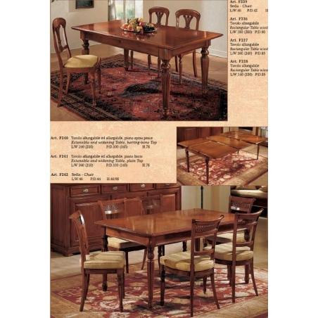 BL Mobili обеденные столы - Фото 5
